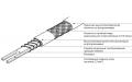 20XTV2-CT Греющий саморегулирующийся кабель